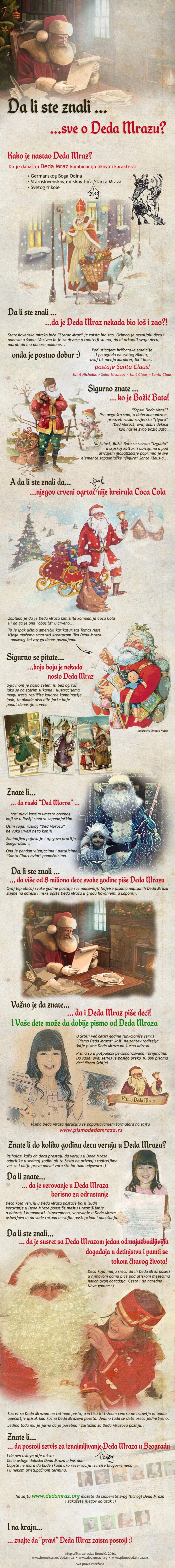 santa-infografik